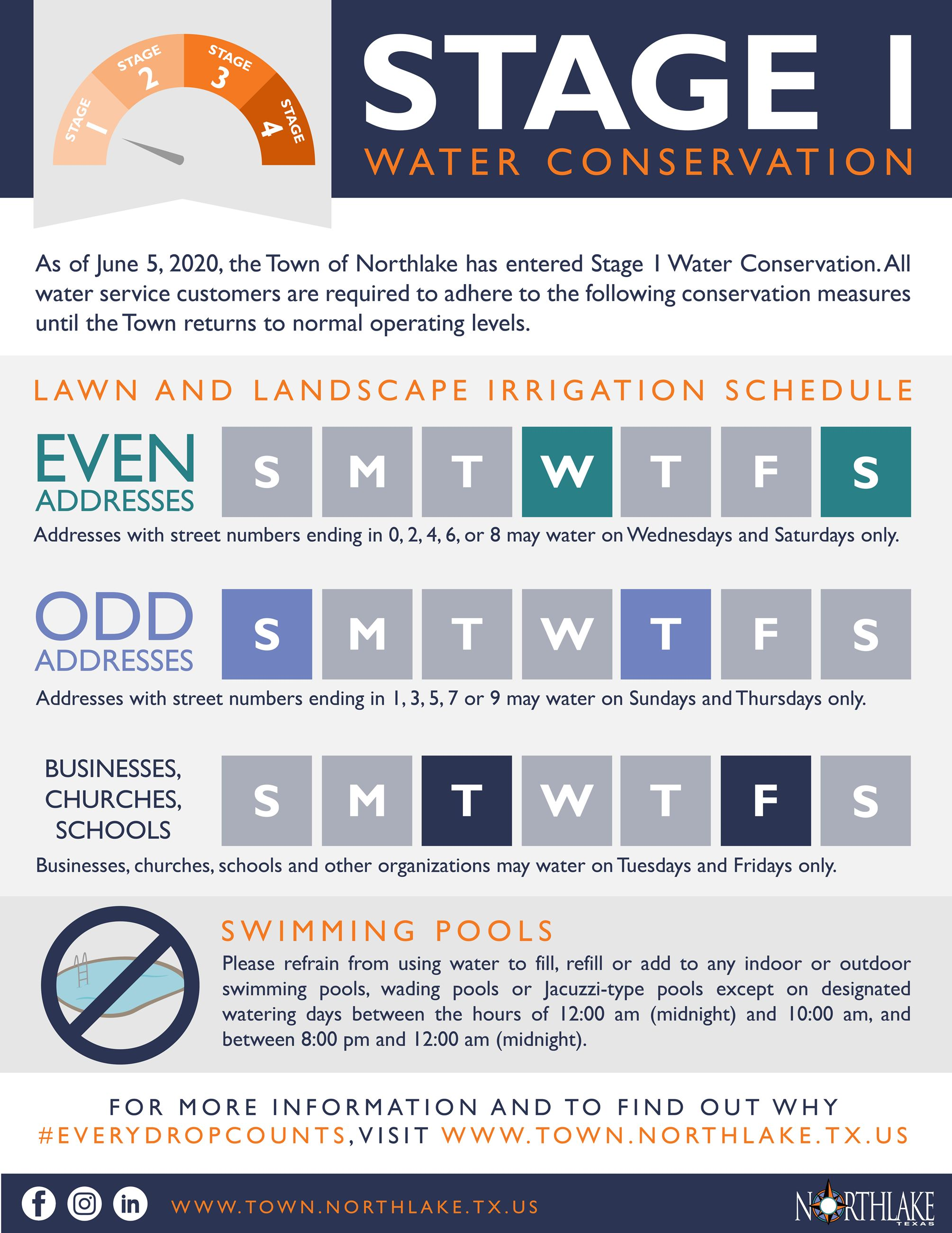 Stage 1 Water Infographic-01